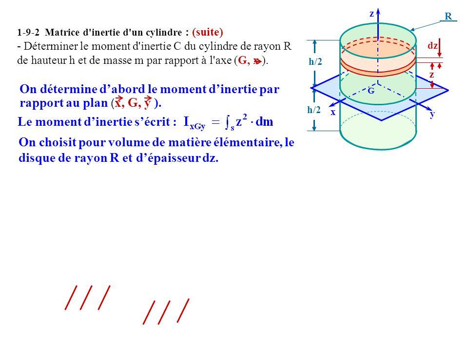 Le moment d'inertie s'écrit :