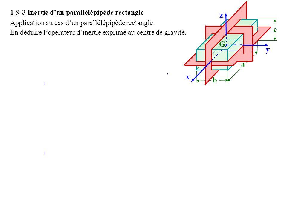 Recherche des moments d'inertie par rapport