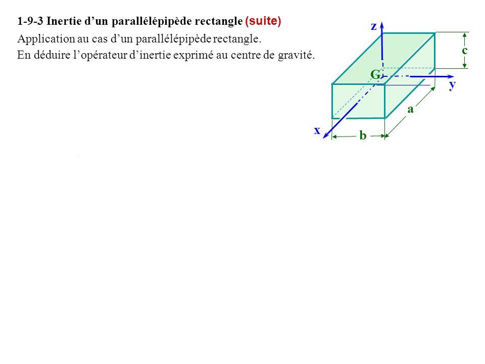 I(G,S) z c G On en déduit la diagonale de la matrice d'inertie y