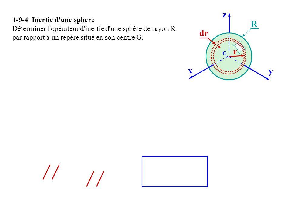 z 1-9-4 Inertie d une sphère. Déterminer l opérateur d inertie d une sphère de rayon R. par rapport à un repère situé en son centre G.