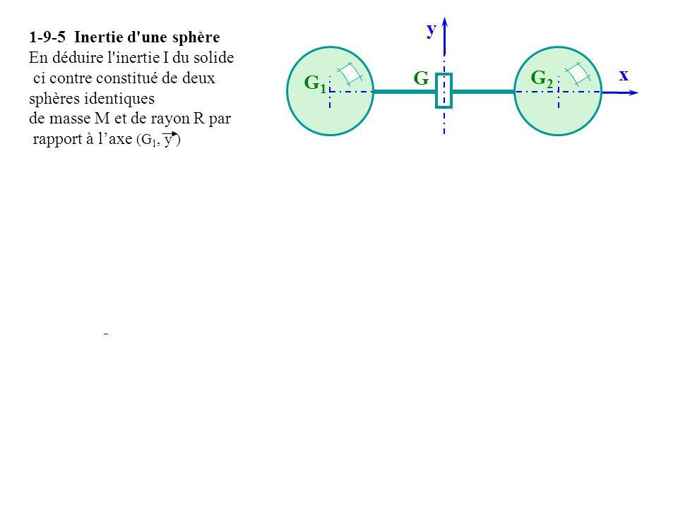 1-9-5 Inertie d une sphère En déduire l inertie I du solide. ci contre constitué de deux. sphères identiques.