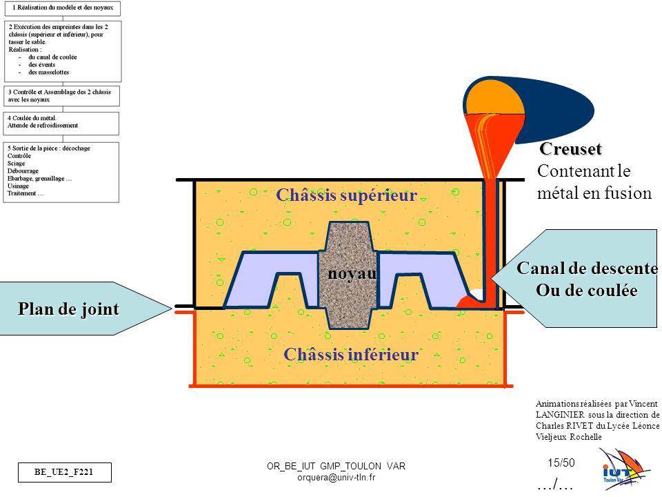 Canal de descente Ou de coulée Plan de joint