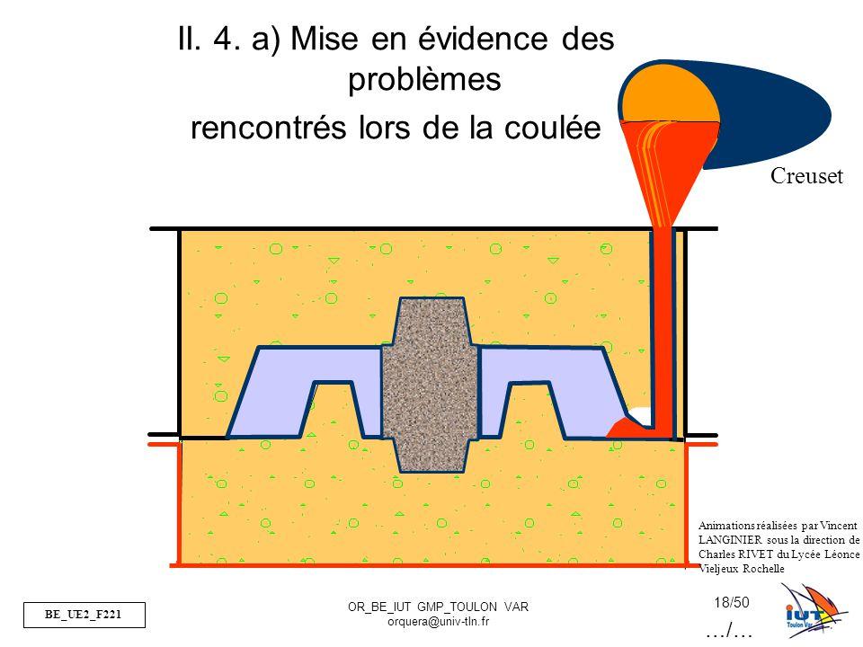 II. 4. a) Mise en évidence des problèmes rencontrés lors de la coulée
