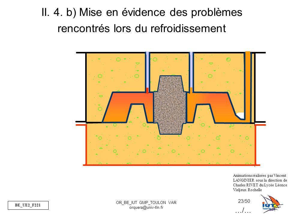 II. 4. b) Mise en évidence des problèmes