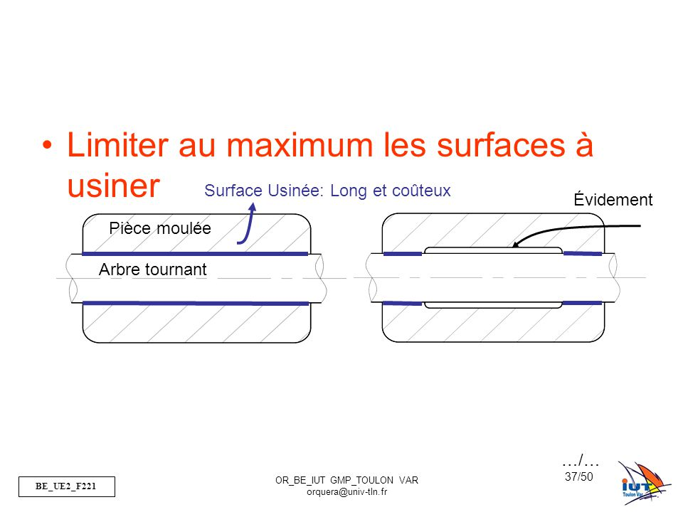Limiter au maximum les surfaces à usiner
