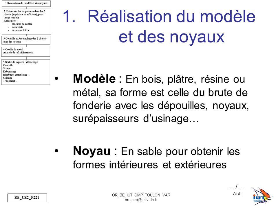 Réalisation du modèle et des noyaux