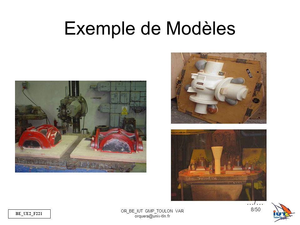 Exemple de Modèles …/…