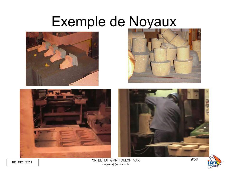 Exemple de Noyaux …/…