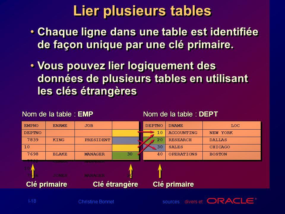 Lier plusieurs tables Chaque ligne dans une table est identifiée de façon unique par une clé primaire.