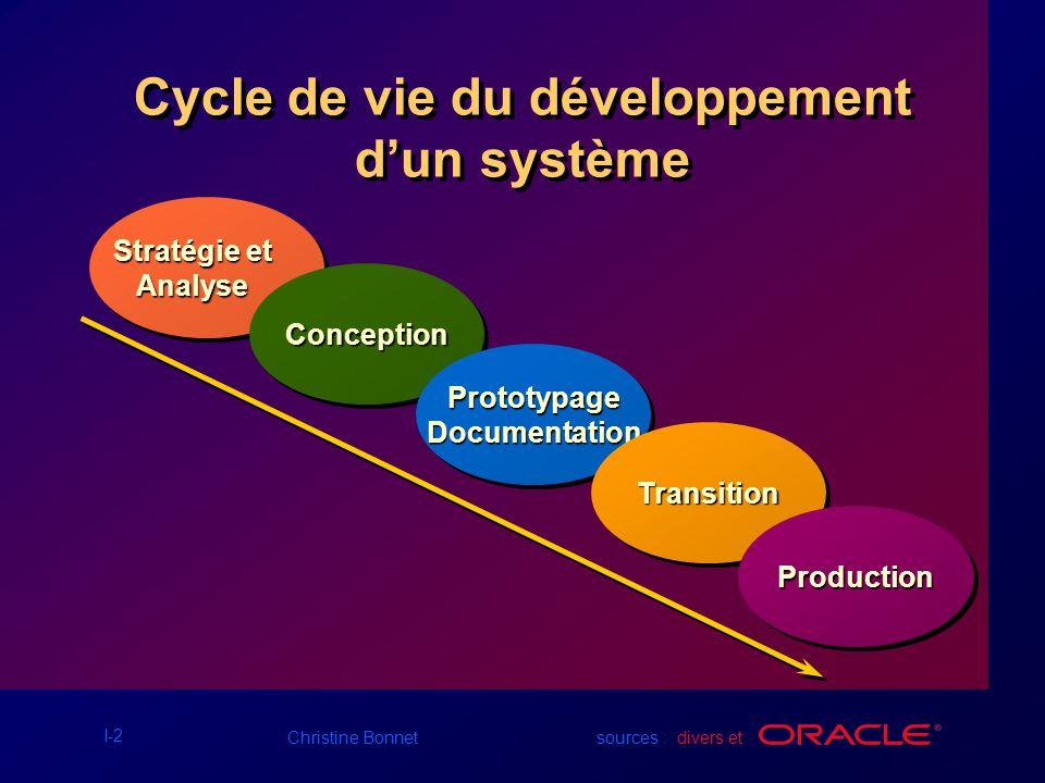 Cycle de vie du développement d'un système