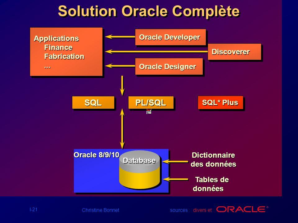 Solution Oracle Complète
