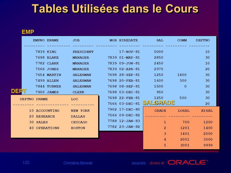 Tables Utilisées dans le Cours