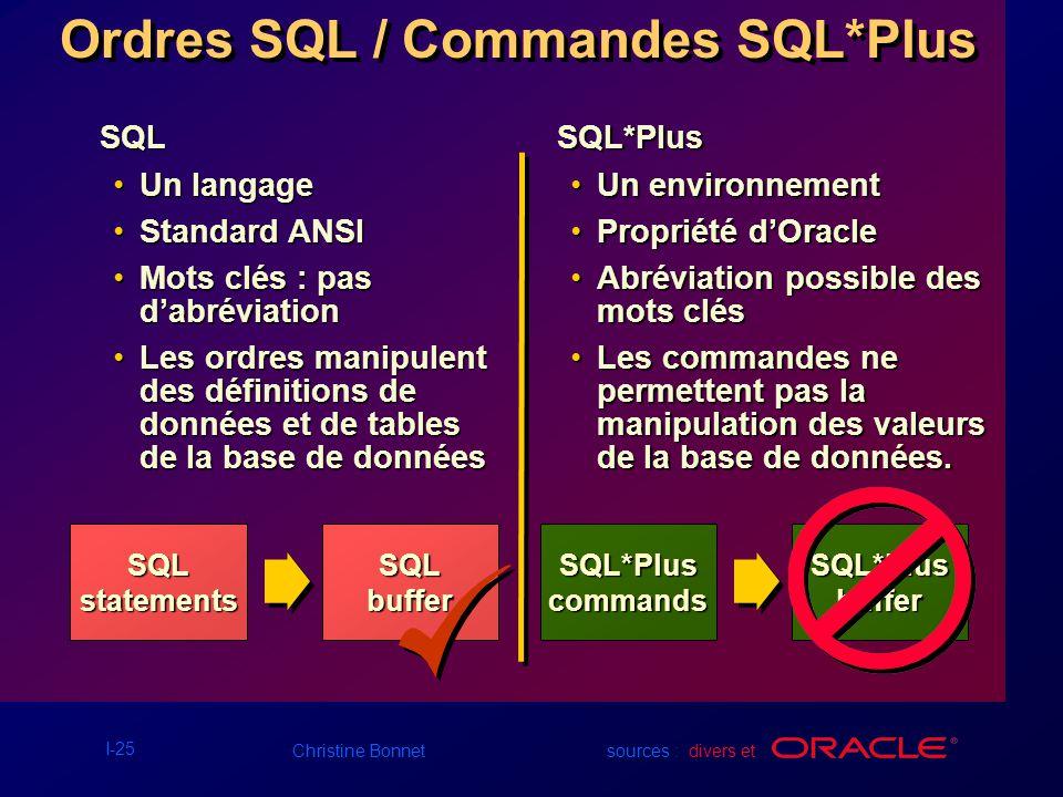 Ordres SQL / Commandes SQL*Plus