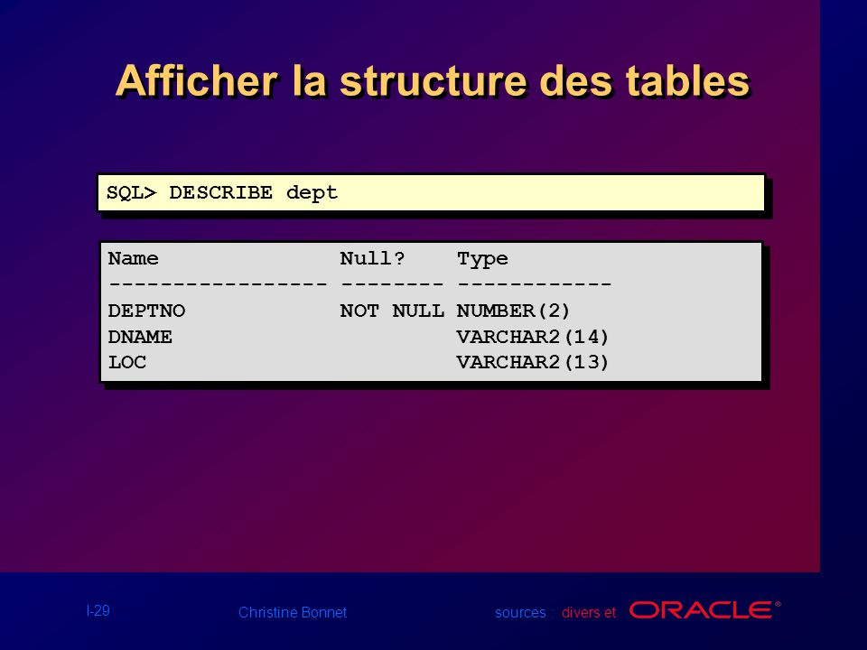 Afficher la structure des tables