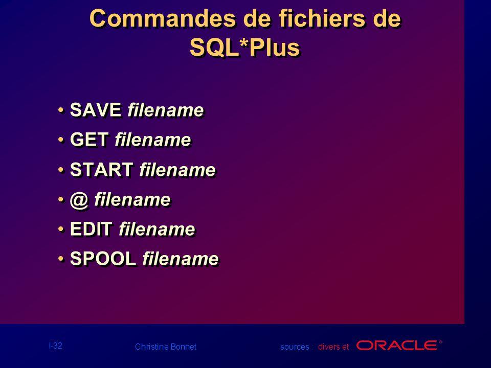 Commandes de fichiers de SQL*Plus