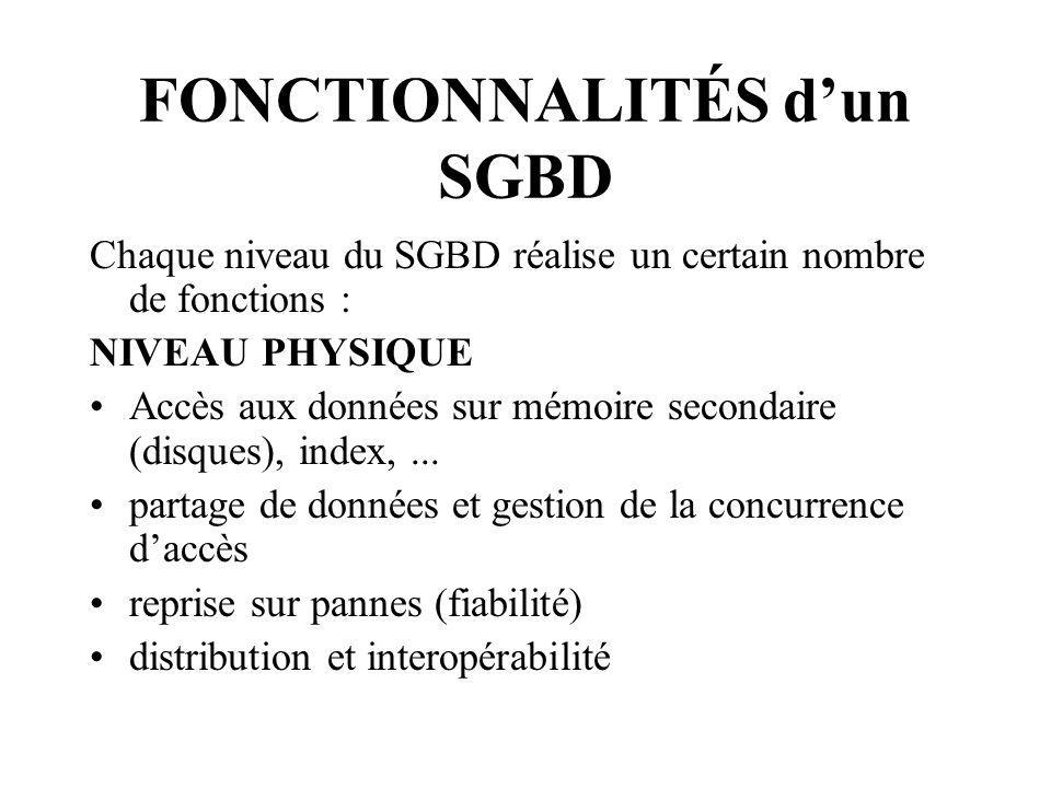 FONCTIONNALITÉS d'un SGBD