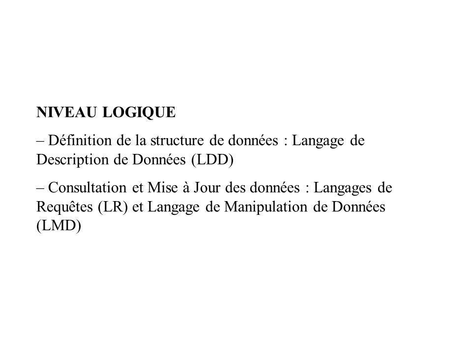 NIVEAU LOGIQUE – Définition de la structure de données : Langage de Description de Données (LDD)