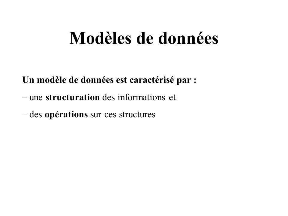 Modèles de données Un modèle de données est caractérisé par :