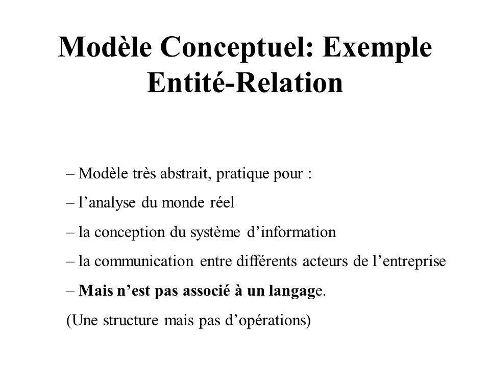 Modèle Conceptuel: Exemple Entité-Relation