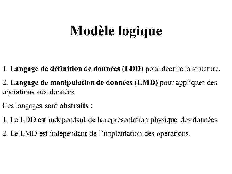 Modèle logique 1. Langage de définition de données (LDD) pour décrire la structure.
