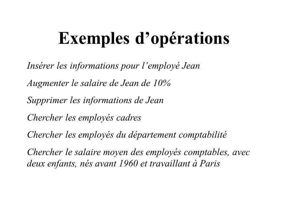 Exemples d'opérations