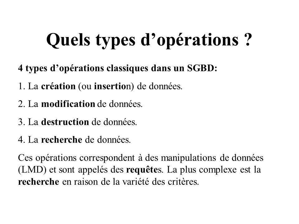 Quels types d'opérations