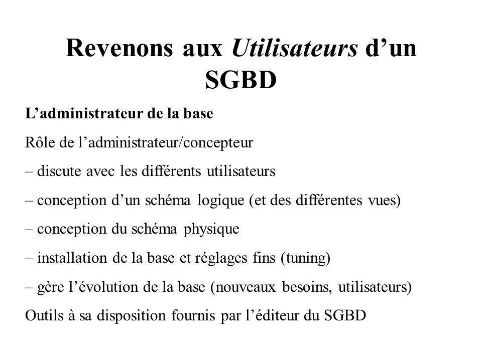 Revenons aux Utilisateurs d'un SGBD