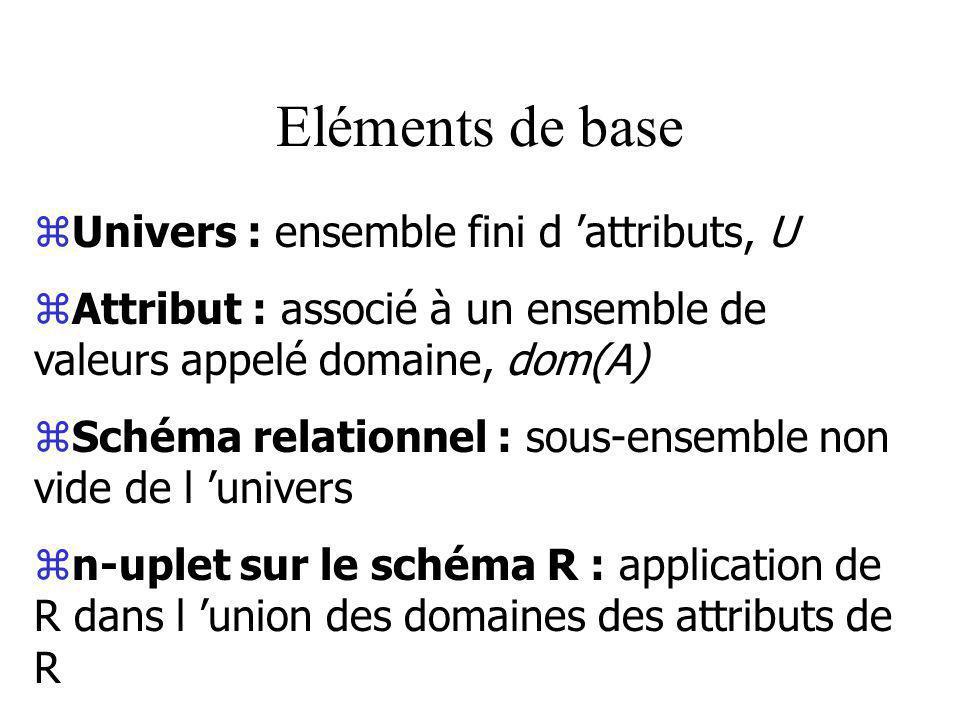 Eléments de base Univers : ensemble fini d 'attributs, U