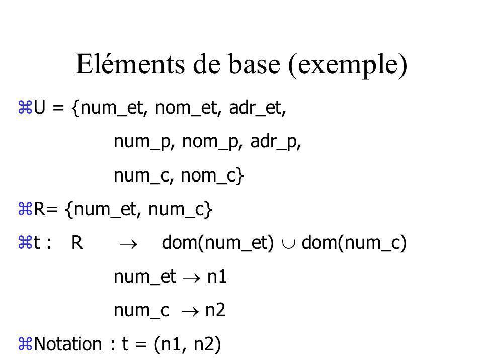Eléments de base (exemple)