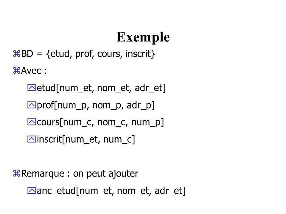 Exemple BD = {etud, prof, cours, inscrit} Avec :