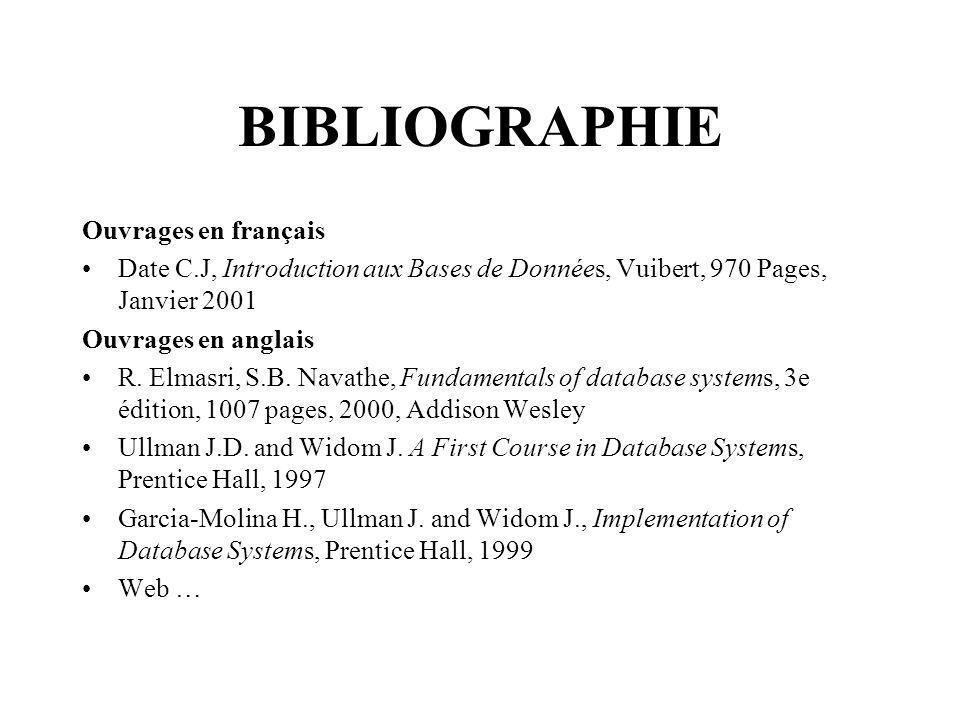 BIBLIOGRAPHIE Ouvrages en français