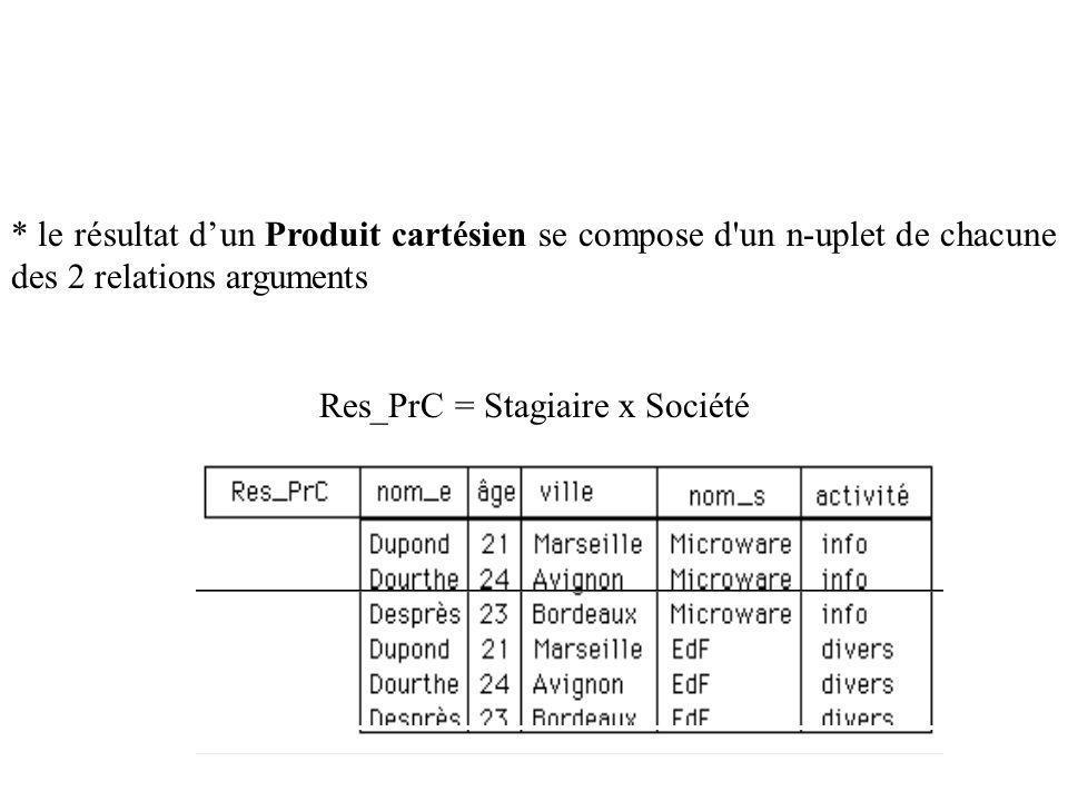 Res_PrC = Stagiaire x Société