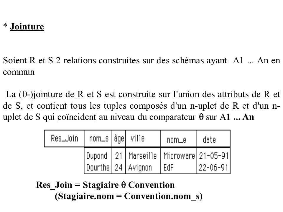 * Jointure Soient R et S 2 relations construites sur des schémas ayant A1 ... An en commun.