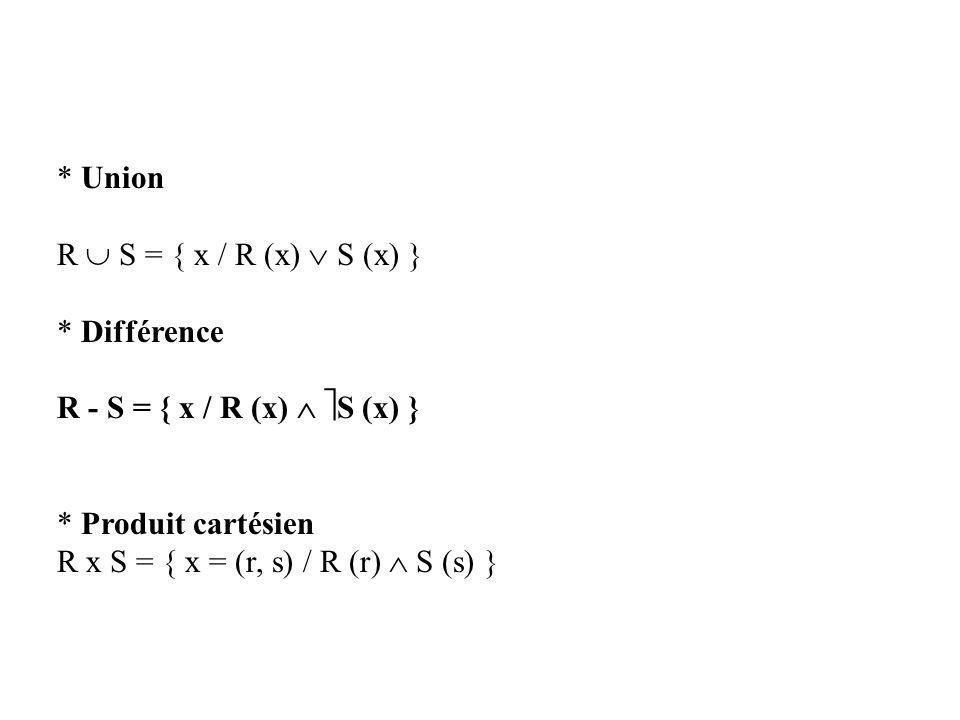* Union R  S = { x / R (x)  S (x) } * Différence. R - S = { x / R (x)  S (x) } * Produit cartésien.