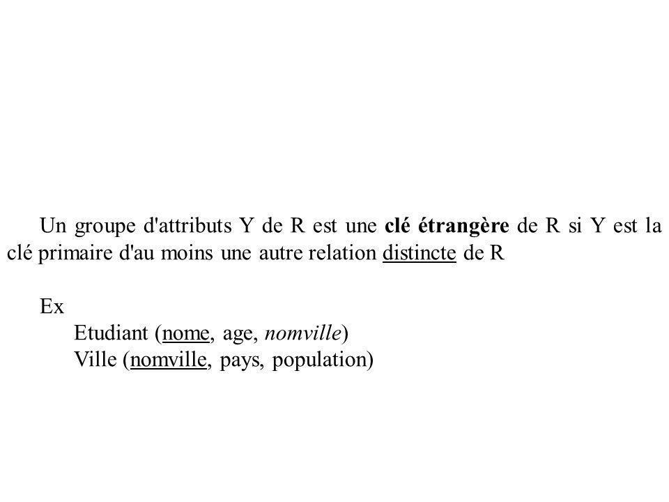 Un groupe d attributs Y de R est une clé étrangère de R si Y est la clé primaire d au moins une autre relation distincte de R