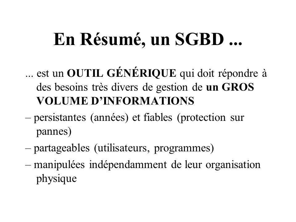 En Résumé, un SGBD ... ... est un OUTIL GÉNÉRIQUE qui doit répondre à des besoins très divers de gestion de un GROS VOLUME D'INFORMATIONS.