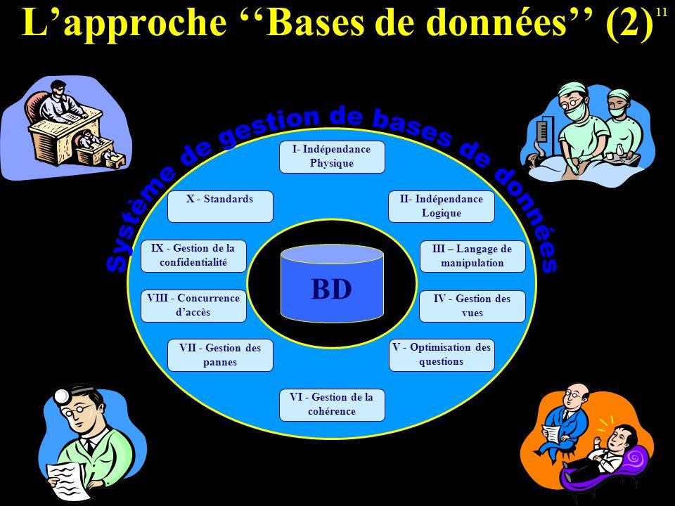 L'approche ''Bases de données'' (2)