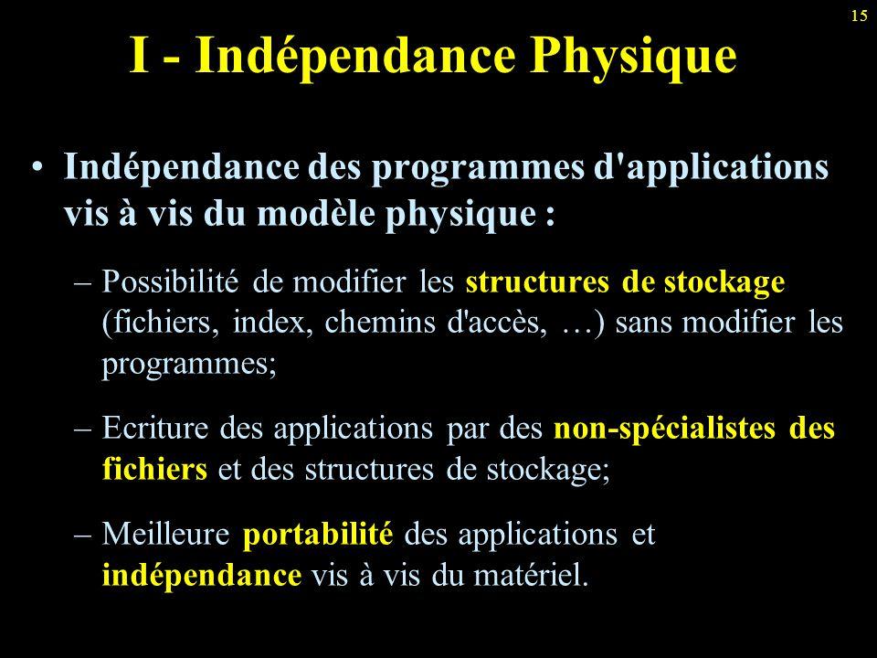 I - Indépendance Physique
