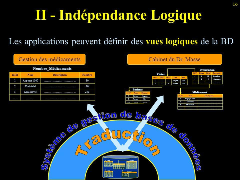 II - Indépendance Logique