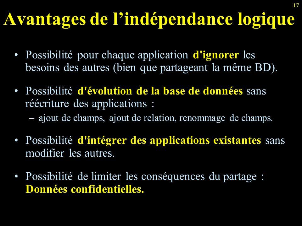 Avantages de l'indépendance logique