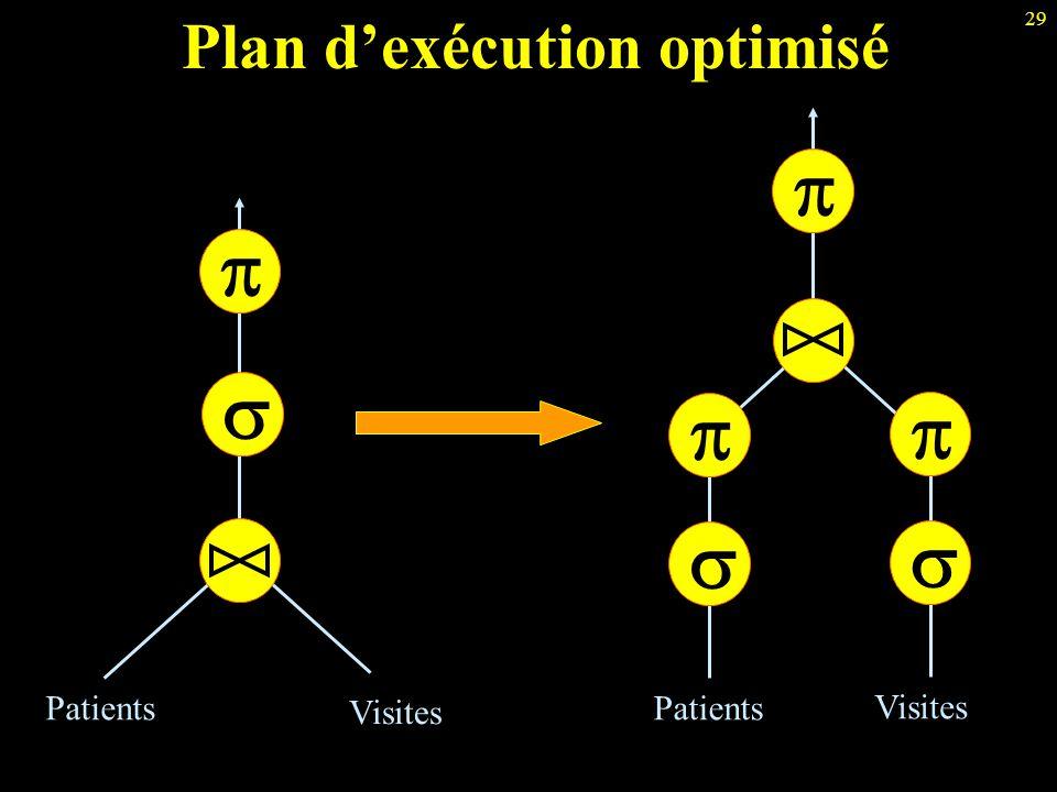 Plan d'exécution optimisé