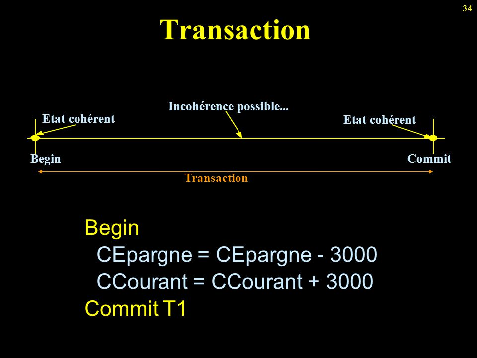 Transaction Begin CEpargne = CEpargne - 3000