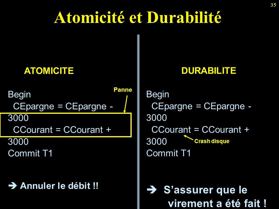 Atomicité et Durabilité