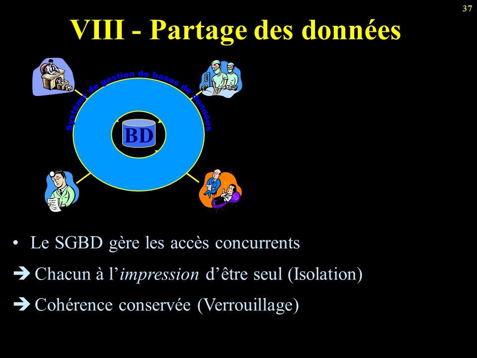VIII - Partage des données