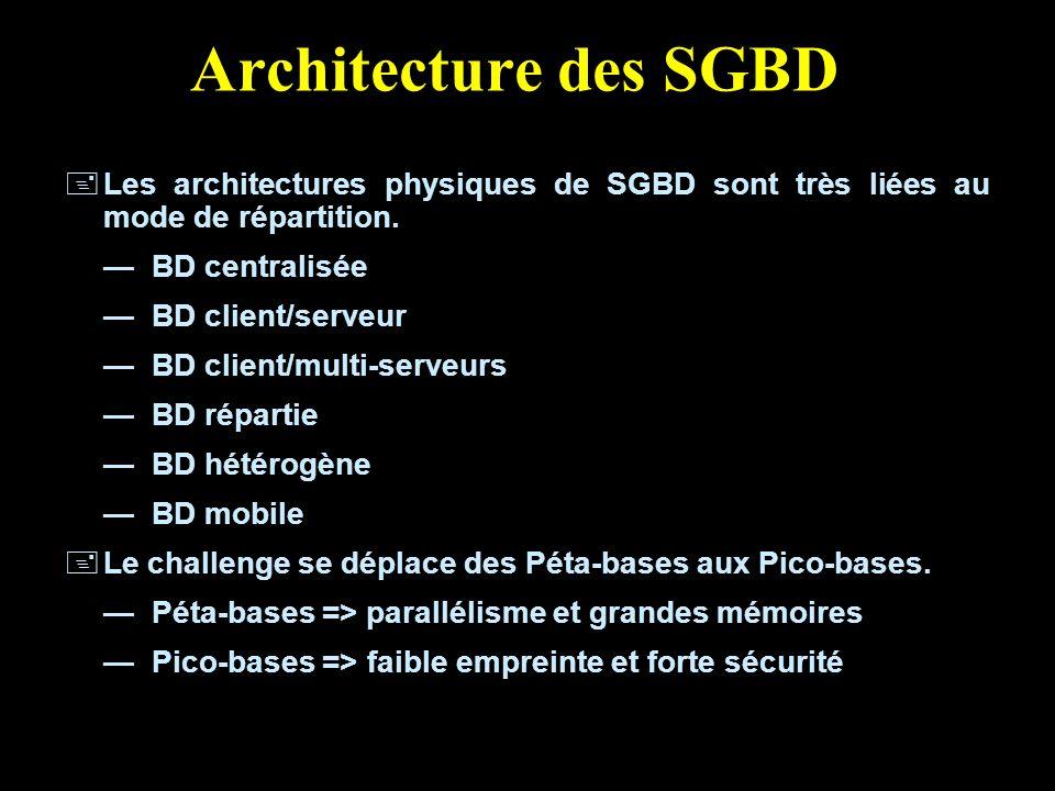 Architecture des SGBD Les architectures physiques de SGBD sont très liées au mode de répartition. — BD centralisée.