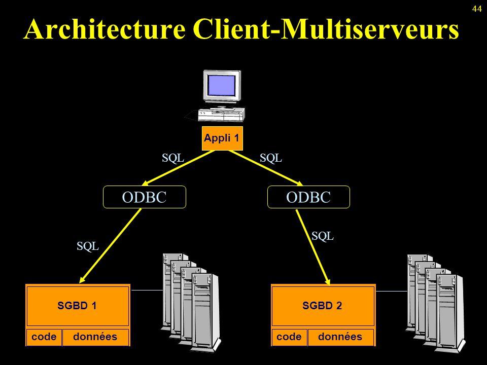 Architecture Client-Multiserveurs
