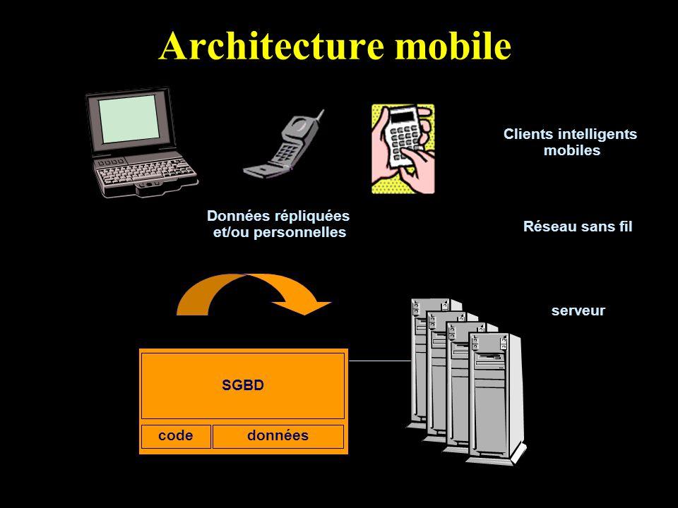 Architecture mobile Clients intelligents mobiles Données répliquées