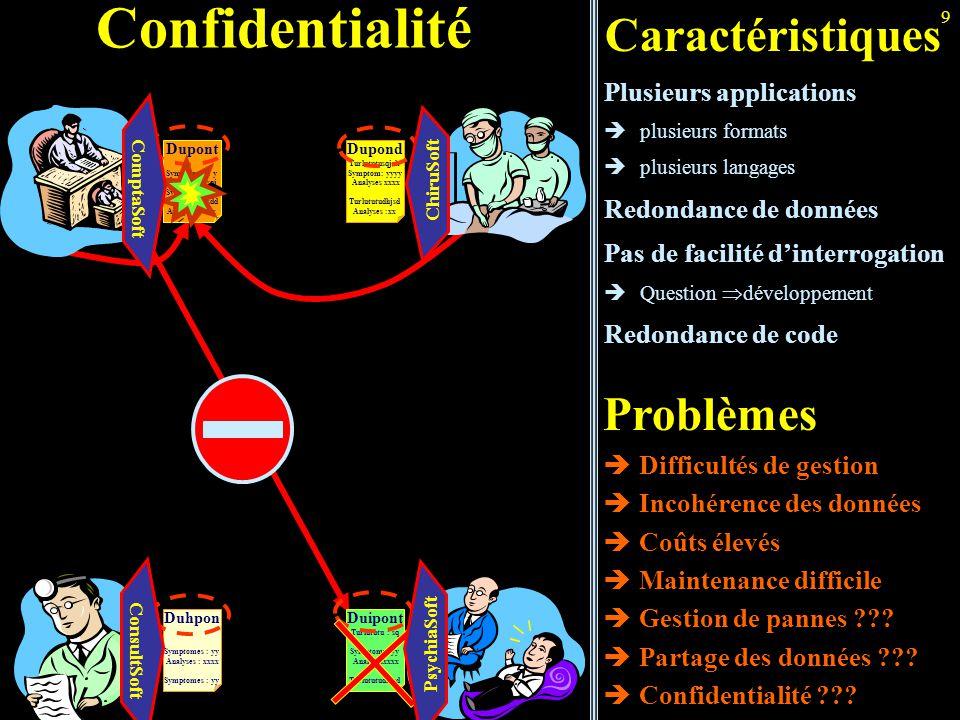 Confidentialité Caractéristiques Problèmes Plusieurs applications