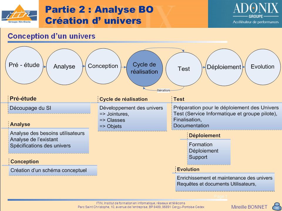 Partie 2 : Analyse BO Création d' univers