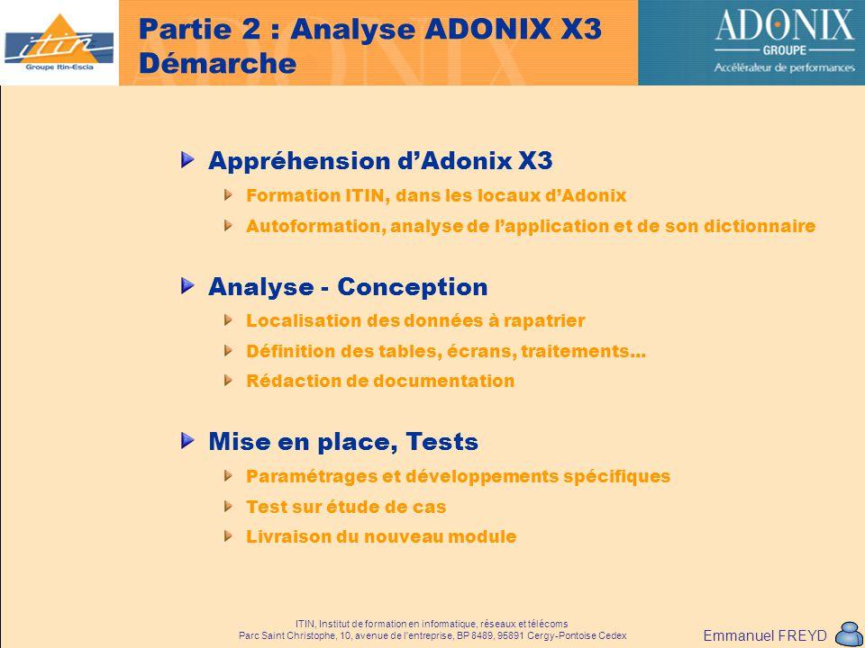 Partie 2 : Analyse ADONIX X3 Démarche